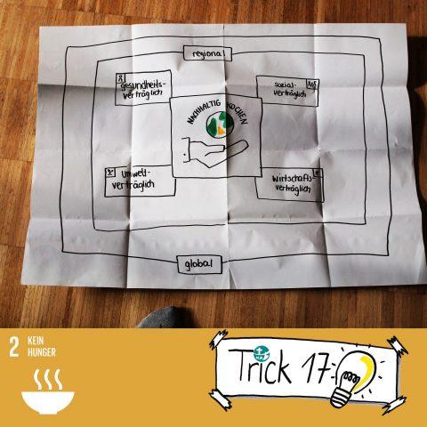 Trick 17 Kochkurs